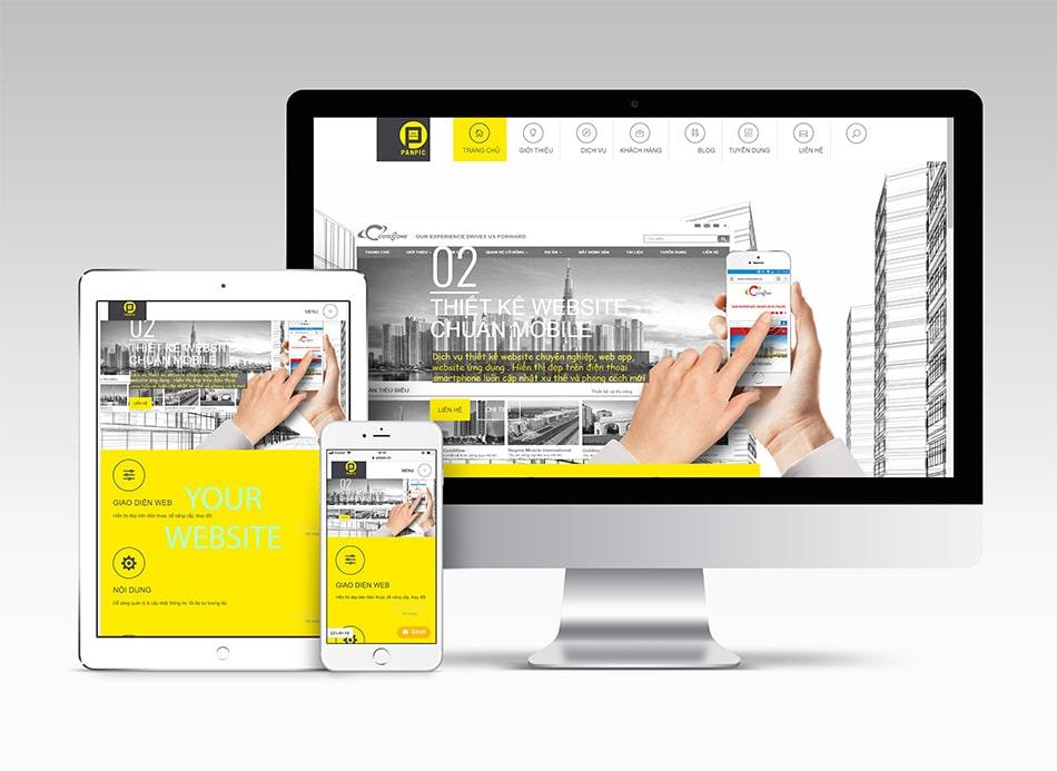 thiết kế website chạy trên điện thoại nghĩa là như thế nào