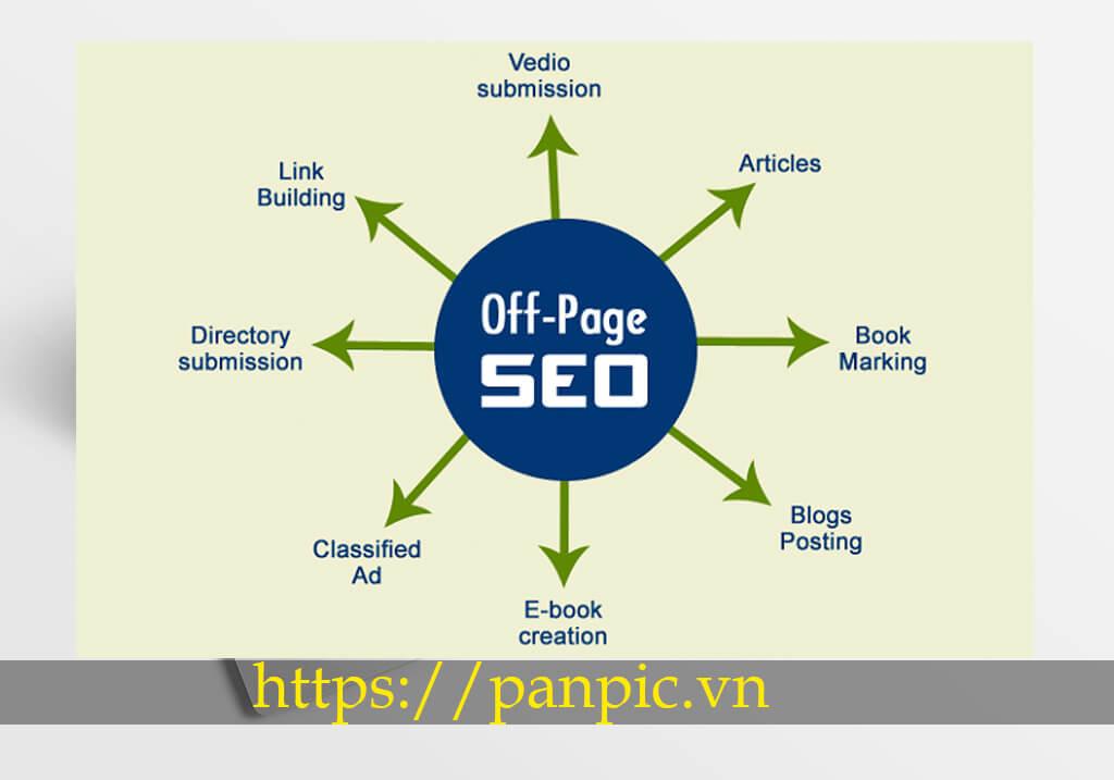 Panpic SEO Off page là gì?