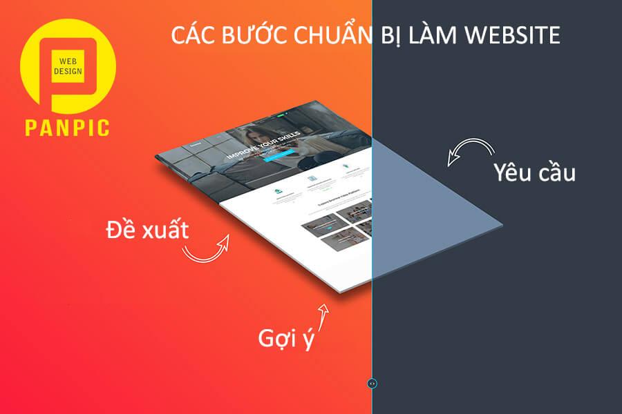 các bước chuẩn bị làm website